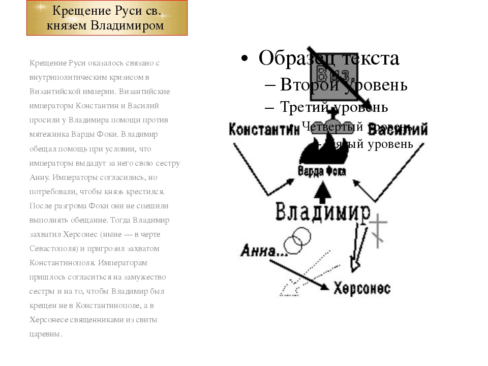 Крещение Руси св. князем Владимиром Крещение Руси оказалось связано с внутрип...