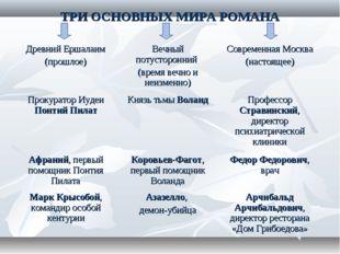 ТРИ ОСНОВНЫХ МИРА РОМАНА Древний Ершалаим (прошлое)Вечный потусторонний (вре
