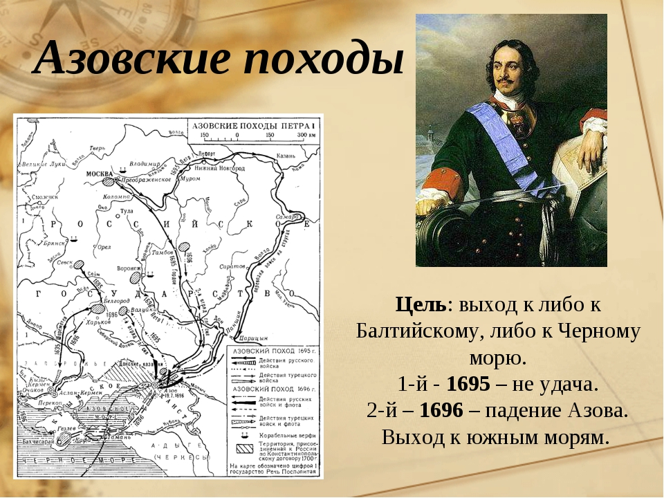 Азовские походы Цель: выход к либо к Балтийскому, либо к Черному морю. 1-й -...