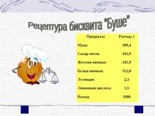 ПродуктыРасход, г Мука389,4 Сахар-песок341,9 Желтки яичные341,9 Белки яич