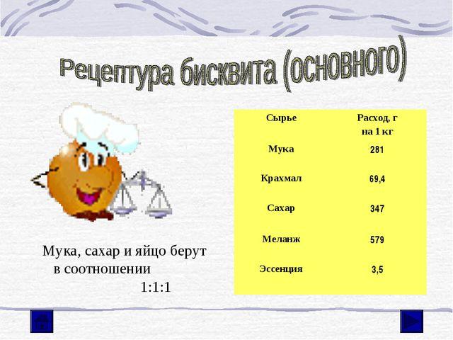 Мука, сахар и яйцо берут в соотношении 1:1:1 СырьеРасход, г на 1 кг Мука28...