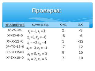 Проверка: УРАВНЕНИЕКОРНИ X1,И X2X1+X2X1X2 X2-2X-3=02-3 X2+5X-6=0-5-6