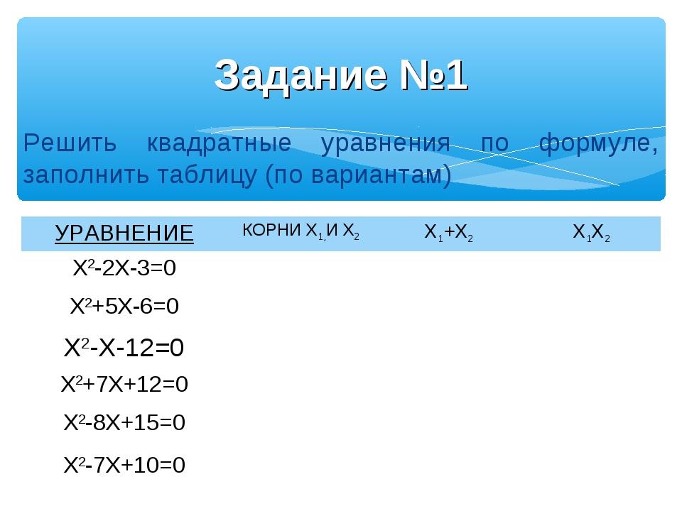 Задание №1 Решить квадратные уравнения по формуле, заполнить таблицу (по вари...