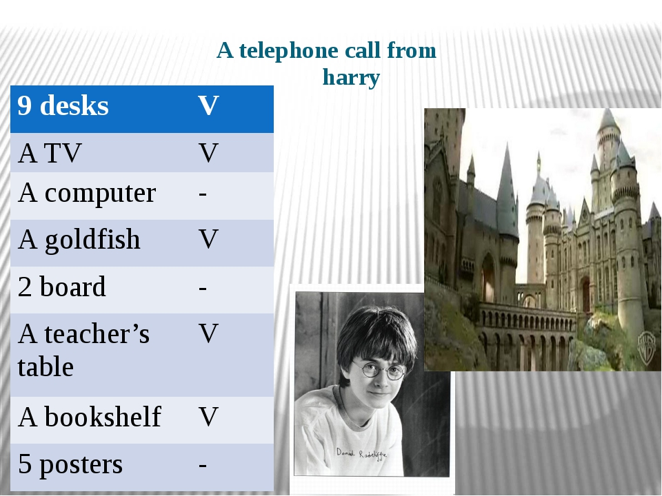 A telephone call from harry 9desks V A TV V A computer - A goldfish V 2 board...
