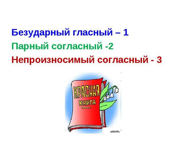 Безударный гласный – 1 Парный согласный -2 Непроизносимый согласный - 3