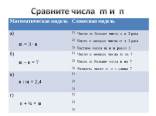 m = 3 ∙ n m – n = 7 n : m = 2,4 n + ¾ = m Число m больше числа n в 3 раза Чис