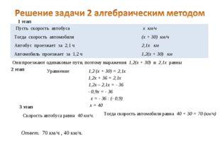 Пусть скорость автобуса x км/ч Тогда скорость автомобиля (x + 30) км/ч Автобу