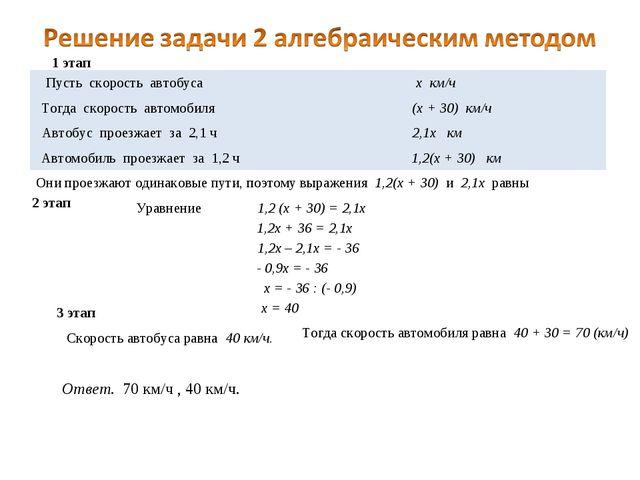 Пусть скорость автобуса x км/ч Тогда скорость автомобиля (x + 30) км/ч Автобу...