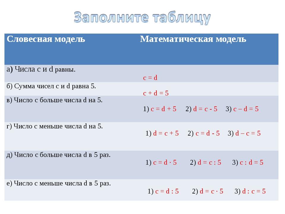 c = d c + d = 5 1) c = d + 5 2) d = c - 5 3) c – d = 5 1) d = c + 5 2) c = d...