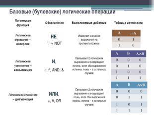 Базовые (булевские) логические операции А А 0 1 1 0 А В АВ 0 0 0 0 1 1 1 0