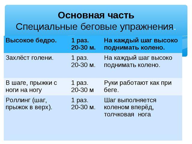 Основная часть Специальные беговые упражнения. Высокое бедро.1 раз. 20-30...