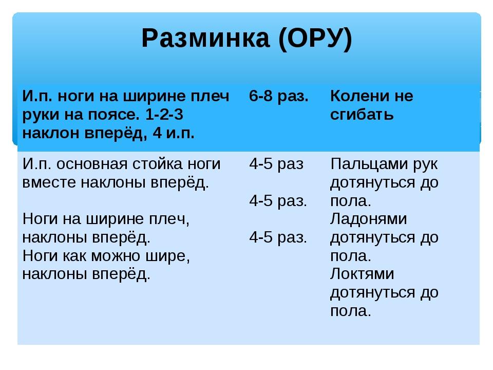 Разминка (ОРУ) И.п. ноги на ширине плеч руки на поясе. 1-2-3 наклон вперёд, 4...