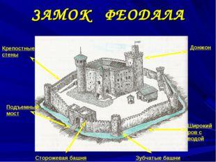 ЗАМОК ФЕОДАЛА Подъемный мост Донжон Широкий ров с водой Крепостные стены Зубч