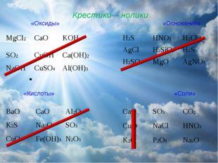Крестики – нолики «Оксиды» «Основания» «Кислоты» «Соли» MgCl2 CaO KOH SO2 CuO