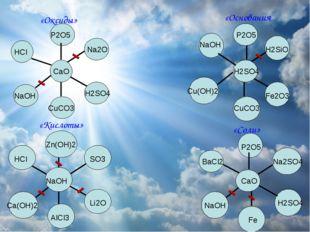 «Оксиды» «Основания «Кислоты» «Соли» HCl HCl CaO P2O5 Na2O H2SO4 CuCO3 NaOH