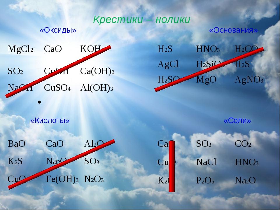 Крестики – нолики «Оксиды» «Основания» «Кислоты» «Соли» MgCl2 CaO KOH SO2 CuO...