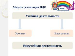 Модель реализации ПДО Учебная деятельность Внеурочная Урочная Внеучебная деят