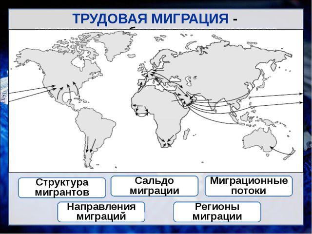 ТРУДОВАЯ МИГРАЦИЯ - это миграция, обусловленная поисками нового места приложе...