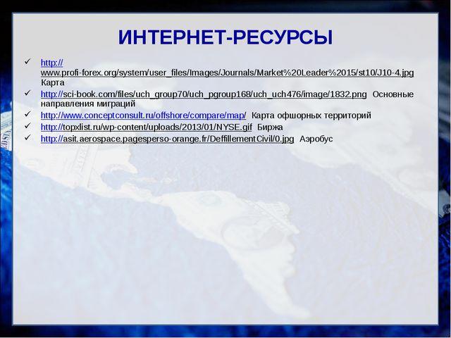 ИНТЕРНЕТ-РЕСУРСЫ http://www.profi-forex.org/system/user_files/Images/Journals...