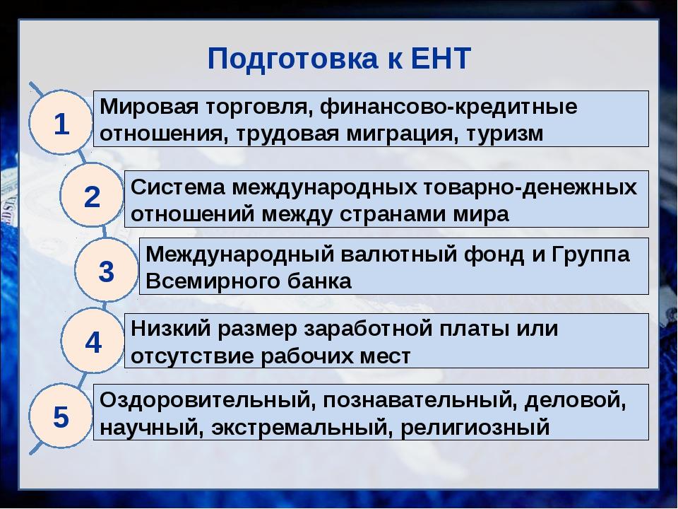 Подготовка к ЕНТ 1 Мировая торговля, финансово-кредитные отношения, трудовая...
