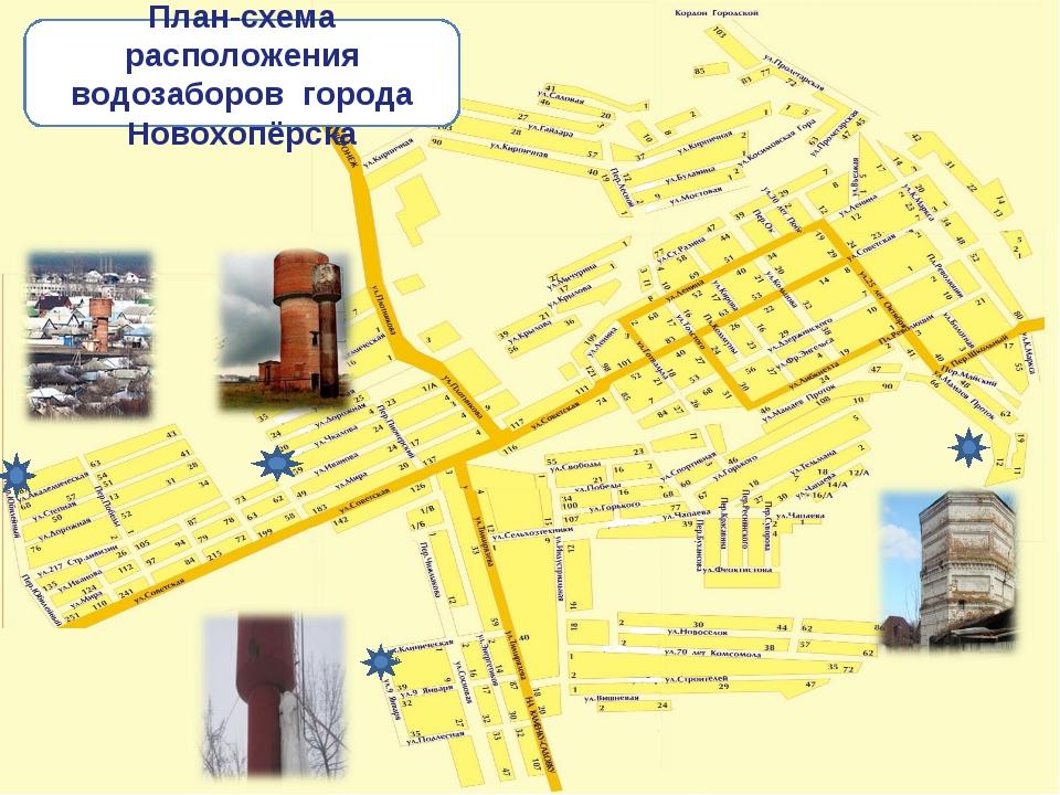 План-схема расположения водозаборов города Новохопёрска