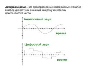 Дискретизация – это преобразование непрерывных сигналов в набор дискретных зн