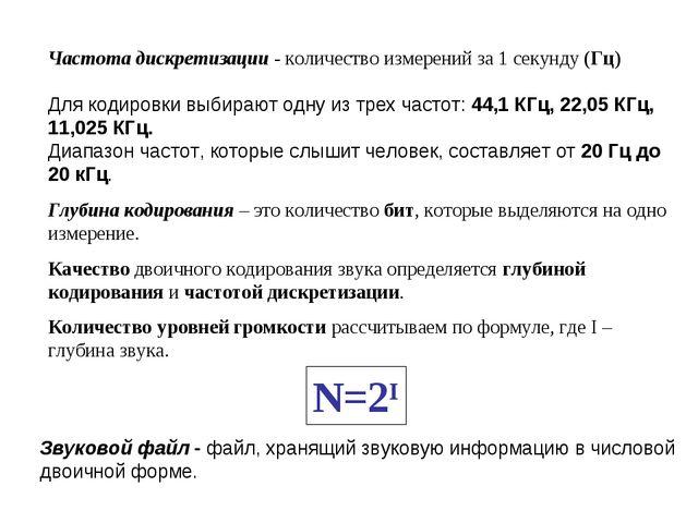 Частота дискретизации - количество измерений за 1 секунду (Гц) Для кодировки...
