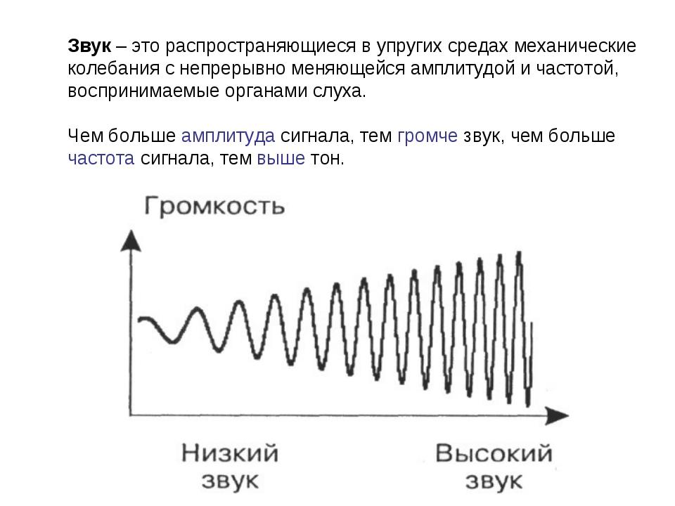 Звук – это распространяющиеся в упругих средах механические колебания с непре...