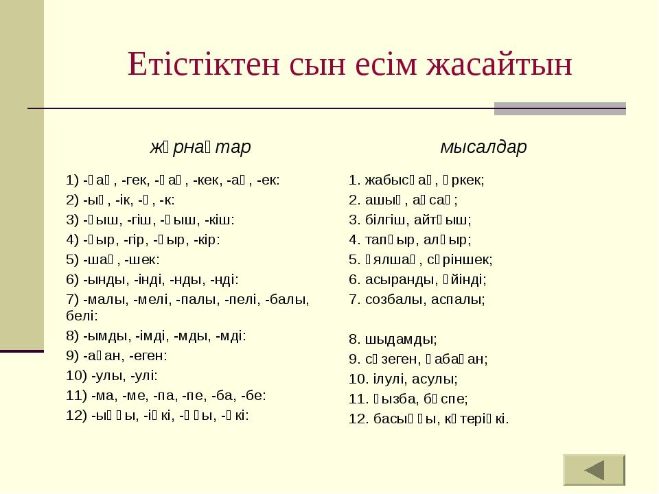 Етістіктен сын есім жасайтын жұрнақтармысалдар 1) -ғақ, -гек, -қақ, -кек, -а...