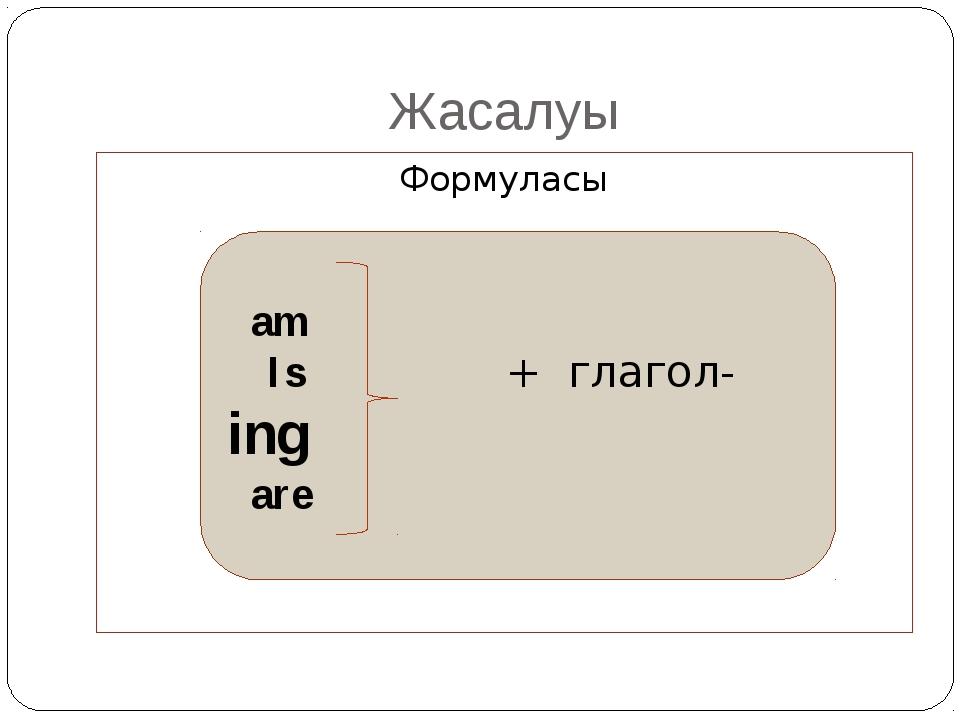 Жасалуы Формуласы am Is + глагол-ing are