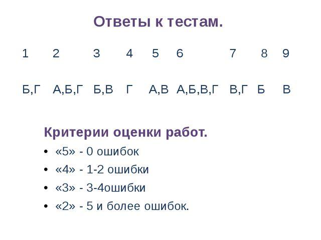 Ответы к тестам. Критерии оценки работ. «5» - 0 ошибок «4» - 1-2 ошибки «3» -...