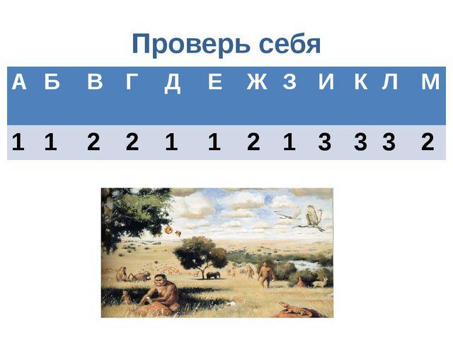 Проверь себя А Б В Г Д Е Ж З И К Л М 1 1 2 2 1 1 2 1 3 3 3 2