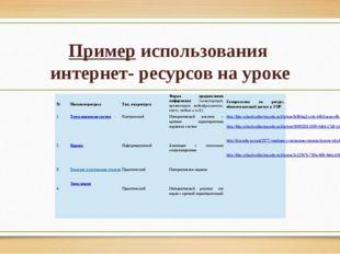 Пример использования интернет- ресурсов на уроке № Название ресурса Тип, вид