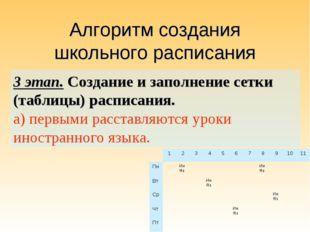 Алгоритм создания школьного расписания 3 этап. Создание и заполнение сетки (т