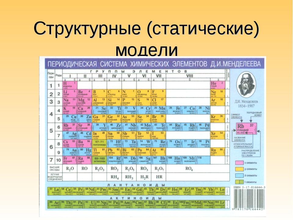 Структурные (статические) модели