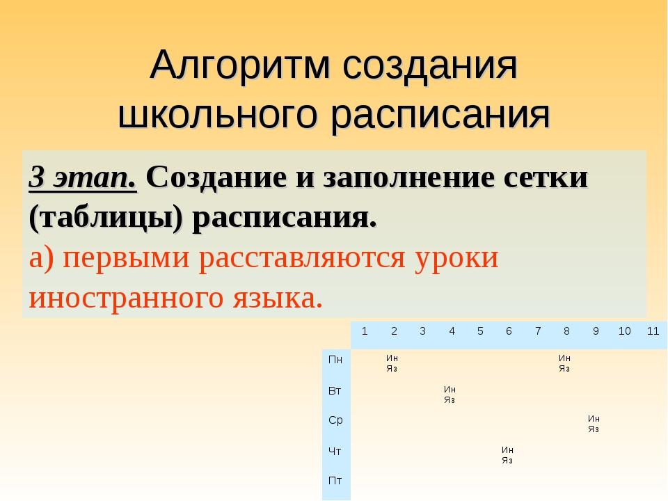Алгоритм создания школьного расписания 3 этап. Создание и заполнение сетки (т...