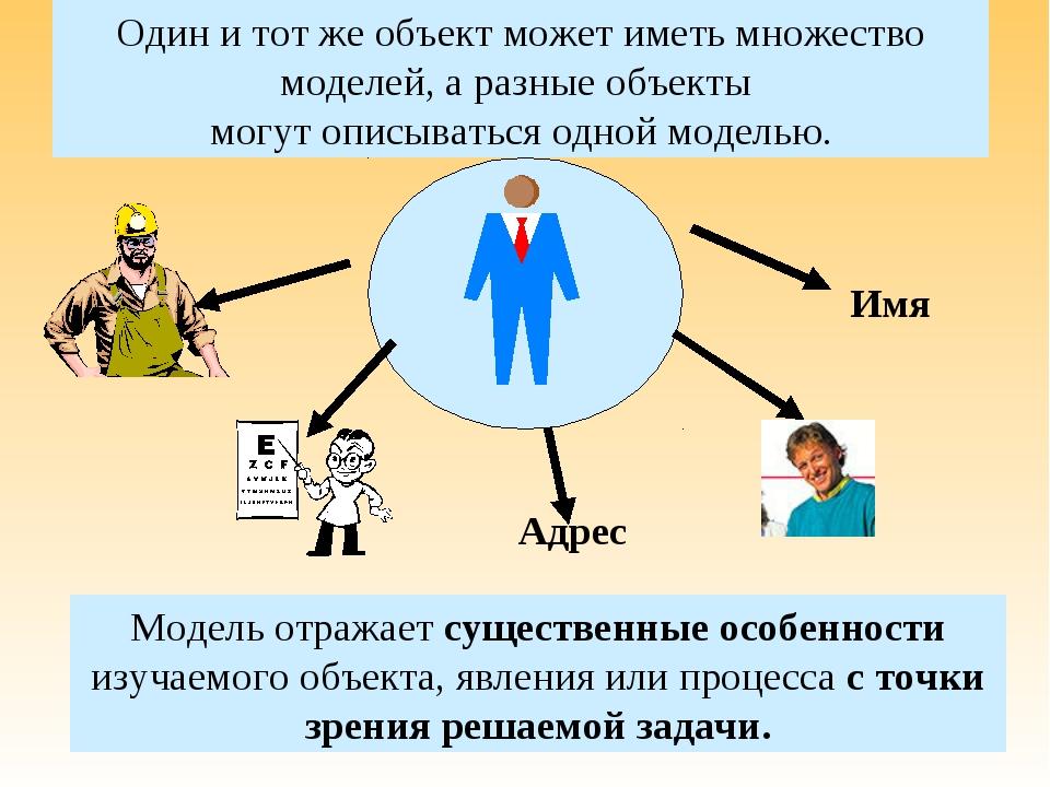 Модель отражает существенные особенности изучаемого объекта, явления или проц...