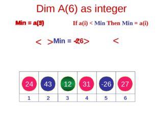 24 43 12 31 -26 27 Dim A(6) as integer 1 2 3 4 5 6 Min = a(1) If a(i) < Min T