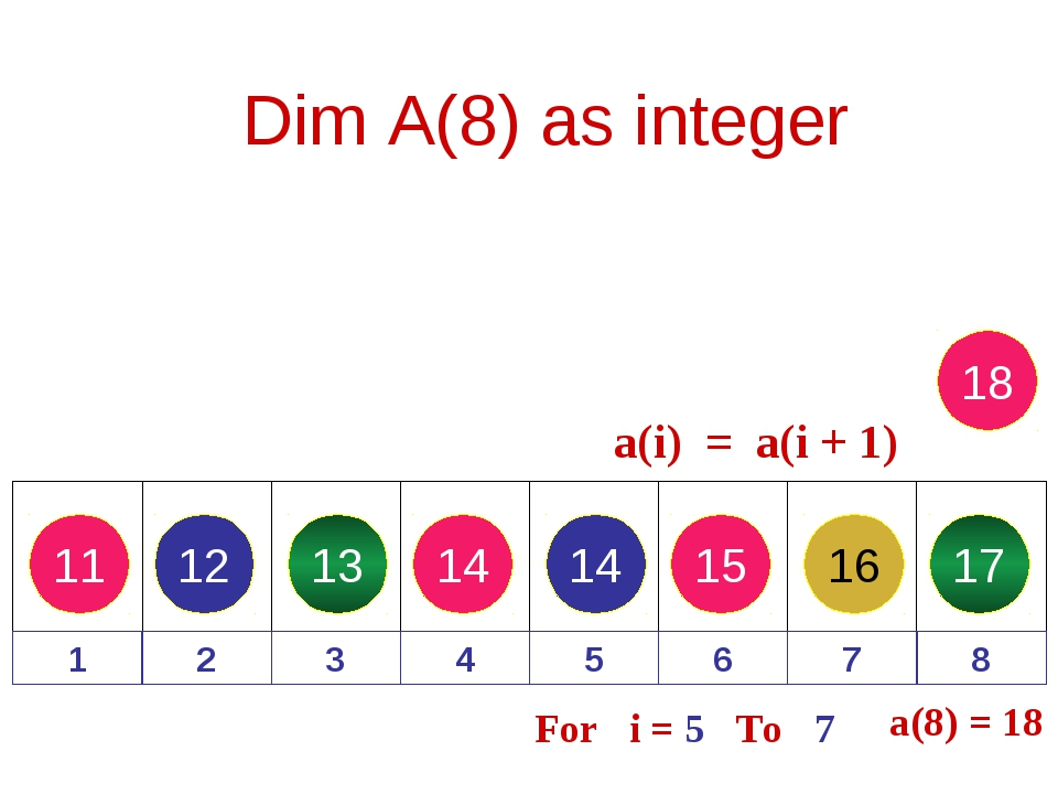 11 12 13 14 14 15 16 17 18 Dim A(8) as integer 1 2 3 4 5 6 7 8 For i = 5 To 7...