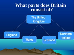 What parts does Britain consist of? The United Kingdom England Wales Scotland