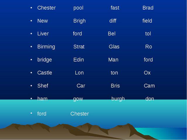 Chester  pool fast Brad New Brigh diff field Liver ford Bel tol Birmi...