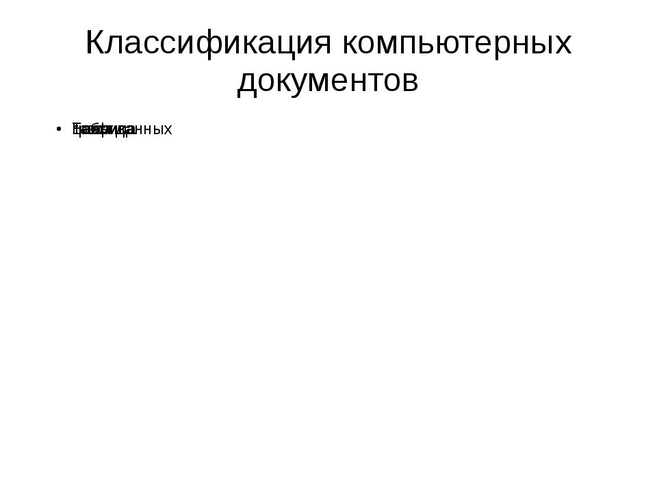 Классификация компьютерных документов