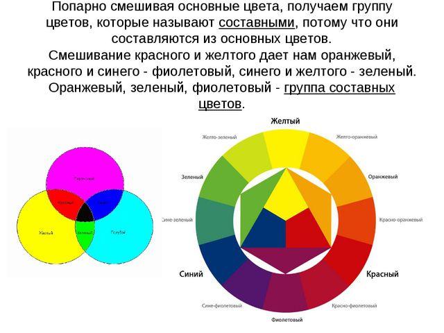 Попарно смешивая основные цвета, получаем группу цветов, которые называютсос...