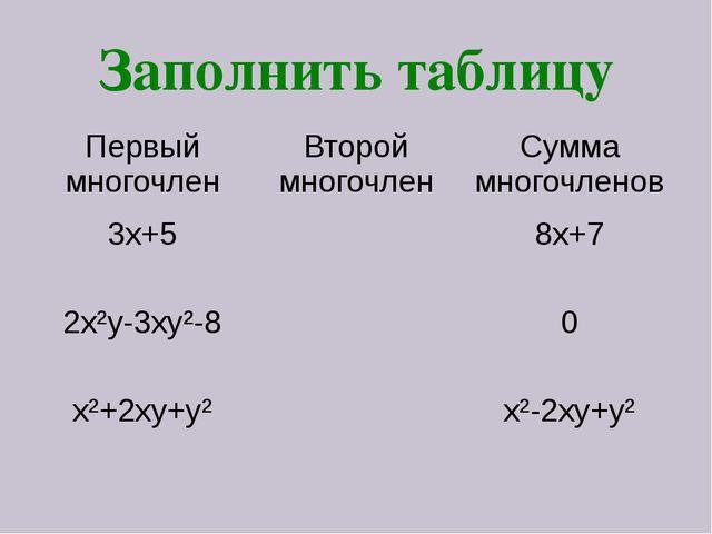 Заполнить таблицу Первый многочлен Второй многочлен Сумма многочленов 3х+5 8х...