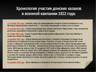 Хронология участия донских казаков в военной кампании 1812 года: 13 октября 1