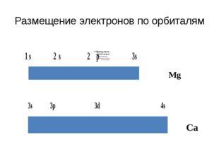 Размещение электронов по орбиталям Mg Ca