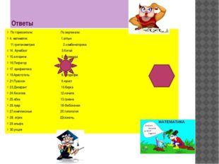 Ответы По горизонтали: По вертикали: 4. математик 1.алтын 11.тригонометрия 2
