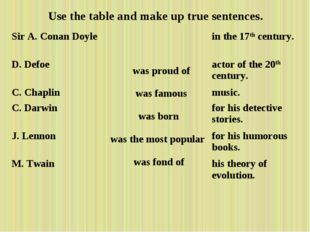 Use the table and make up true sentences.