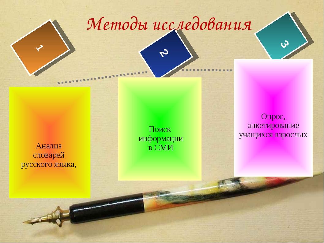 2 1 3 Методы исследования Поиск информации в СМИ Опрос, анкетирование учащих...