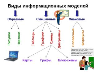 Виды информационных моделей Образные Смешанные Знаковые Рисунки Чертежи Табли